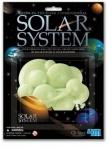 Планеты солнечной системы (светятся)  4M