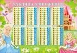 """Плакат  """"Таблица умножения Принцессы"""""""