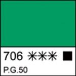 Краска темперная МАСТЕР-КЛАСС кобальт зеленый светлый