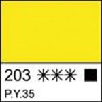 Краска темперная МАСТЕР-КЛАСС кадмий лимонный