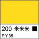 Краска темперная МАСТЕР-КЛАСС кадмий желтый светлый